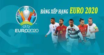 Bảng xếp hạng bóng đá vòng chung kết EURO 2021 mới nhất
